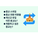 http://www.mhdata.or.kr/data/editor/1907/thumb-7efa26d664e2b14602e64f0c35c87fae_1564123829_702_80x80.png