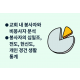 http://www.mhdata.or.kr/data/editor/1907/thumb-7efa26d664e2b14602e64f0c35c87fae_1564124803_6185_80x80.png